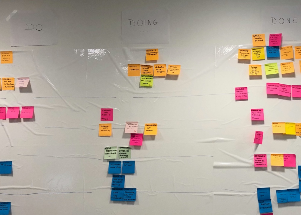 Méthode Agile adaptée<br><i>Mur à post-its positionnant échéances court et long terme</i>