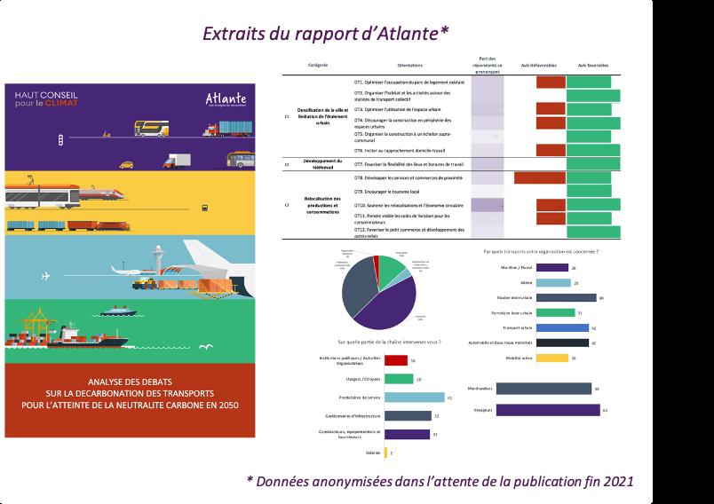 Extraits du rapport d'Atlante (données anonymisées dans l'attente de la publication fin 2021)